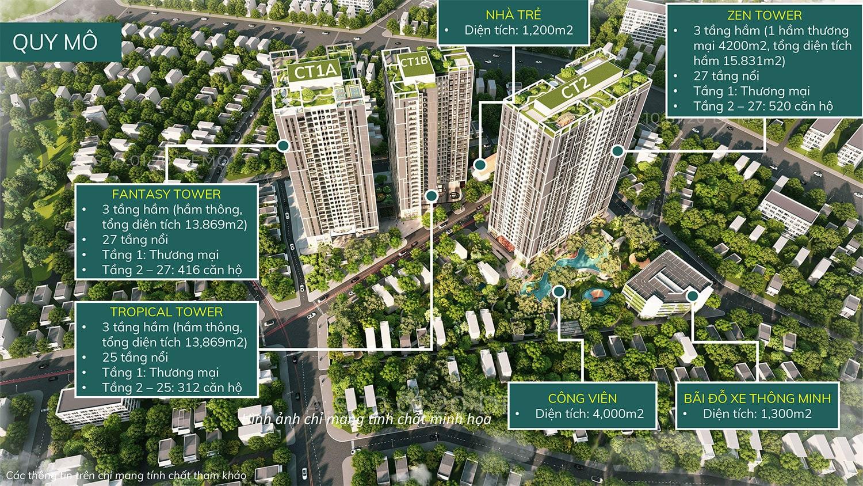 Người đầu tư đang gây được sự chú ý căn hộ chung cư cao cấp vừa giá thành